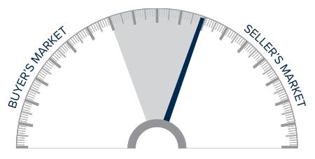 20345_PC-UT_GardnerReportQ3_Speedometer