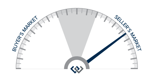 Gardner_Q320-UT.WebWH-Spedometer@2x