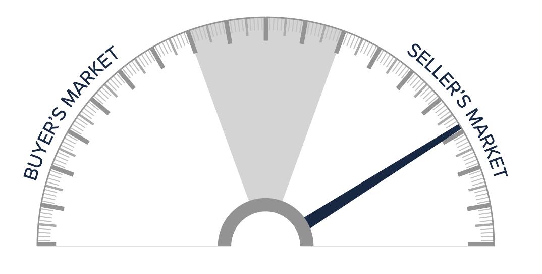 Spedometer-Windermere-Utah-Gardner-Report-Q1-2021