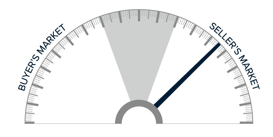 Q221_Gardner-Park-City-Spedometer
